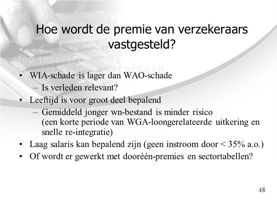Hoe wordt de premie van verzekeraars vastgesteld? •WIA-schade is lager dan WAO-schade –Is verleden relevant? •Leeftijd is voor groot deel bepalend –Ge