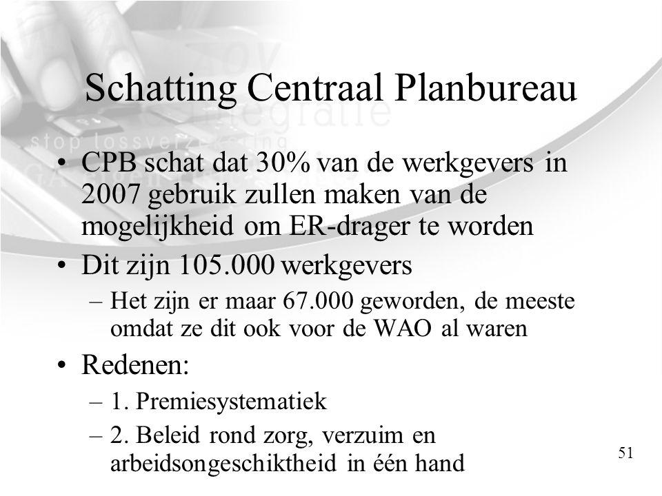 Schatting Centraal Planbureau •CPB schat dat 30% van de werkgevers in 2007 gebruik zullen maken van de mogelijkheid om ER-drager te worden •Dit zijn 1