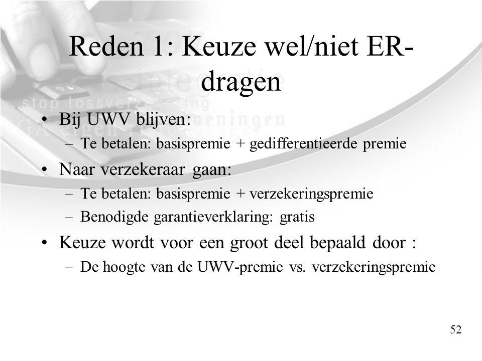Reden 1: Keuze wel/niet ER- dragen •Bij UWV blijven: –Te betalen: basispremie + gedifferentieerde premie •Naar verzekeraar gaan: –Te betalen: basispre
