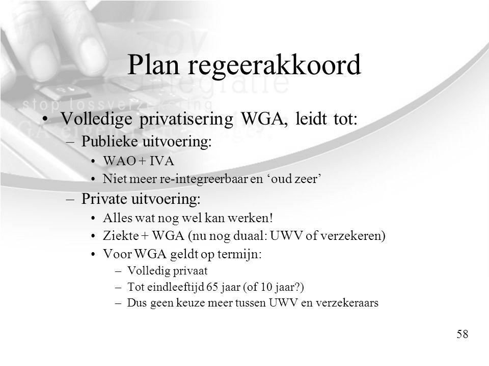 Plan regeerakkoord •Volledige privatisering WGA, leidt tot: –Publieke uitvoering: •WAO + IVA •Niet meer re-integreerbaar en 'oud zeer' –Private uitvoe