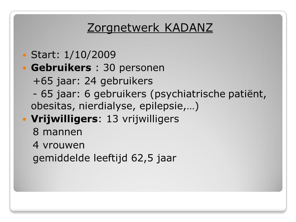 Zorgnetwerk KADANZ  Start: 1/10/2009  Gebruikers : 30 personen +65 jaar: 24 gebruikers - 65 jaar: 6 gebruikers (psychiatrische patiënt, obesitas, nierdialyse, epilepsie,…)  Vrijwilligers: 13 vrijwilligers 8 mannen 4 vrouwen gemiddelde leeftijd 62,5 jaar