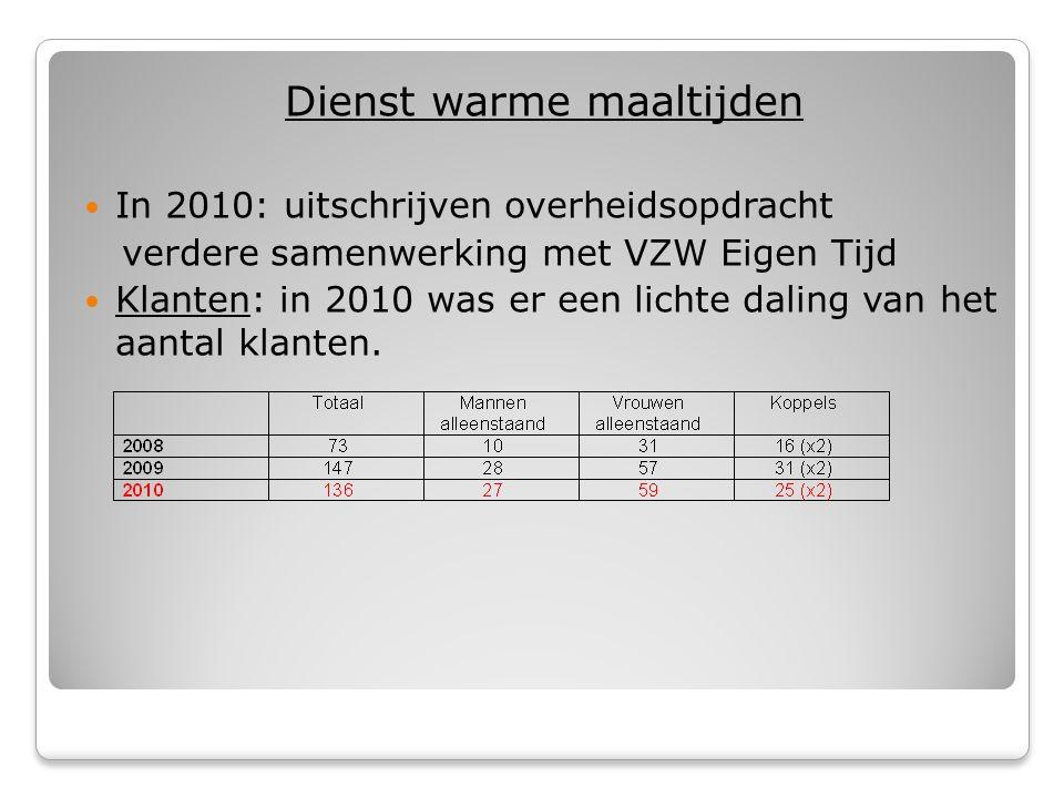Dienst warme maaltijden  In 2010: uitschrijven overheidsopdracht verdere samenwerking met VZW Eigen Tijd  Klanten: in 2010 was er een lichte daling van het aantal klanten.