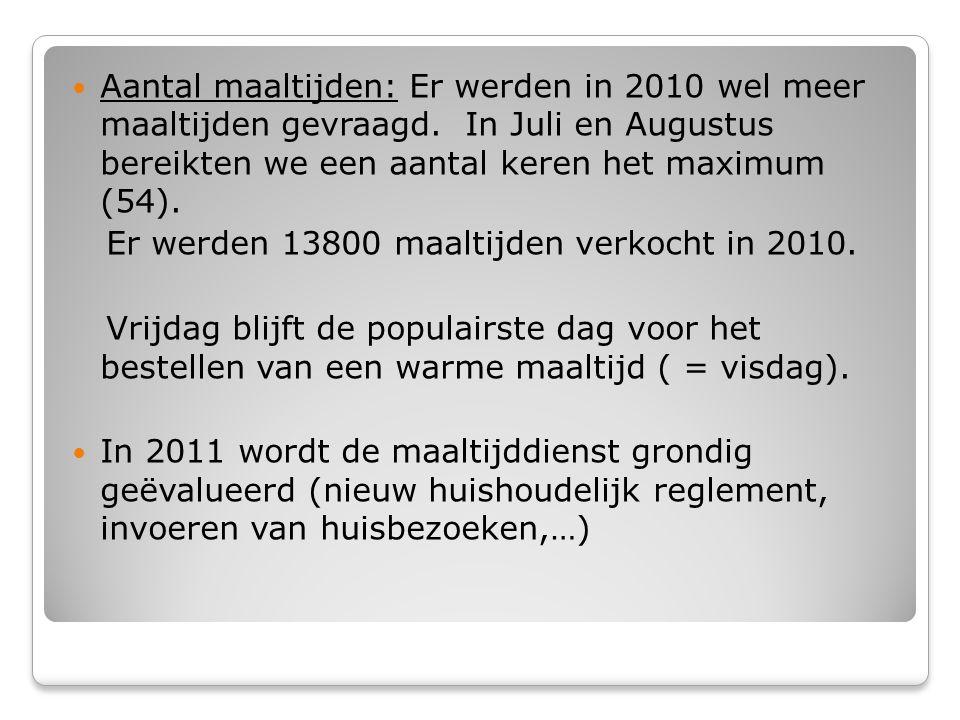  Aantal maaltijden: Er werden in 2010 wel meer maaltijden gevraagd.