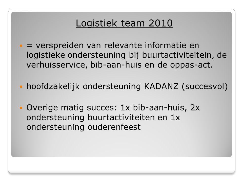 Logistiek team 2010  = verspreiden van relevante informatie en logistieke ondersteuning bij buurtactiviteitein, de verhuisservice, bib-aan-huis en de oppas-act.
