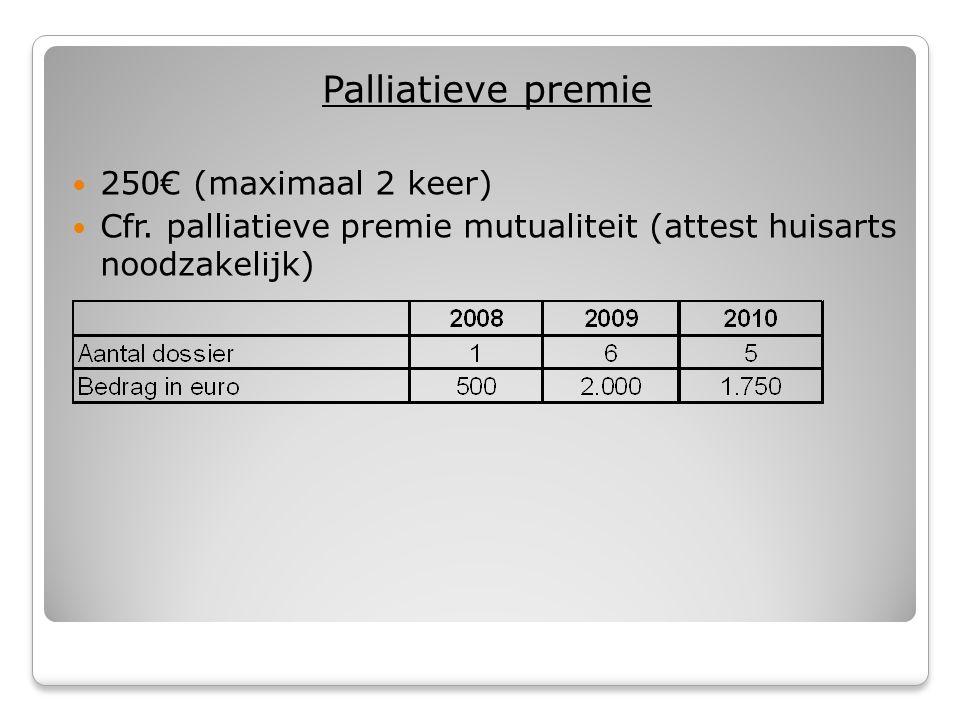 Palliatieve premie  250€ (maximaal 2 keer)  Cfr.