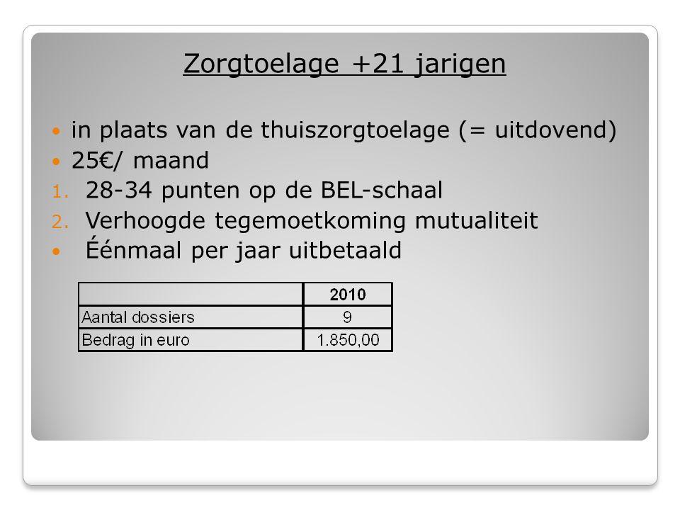 Zorgtoelage +21 jarigen  in plaats van de thuiszorgtoelage (= uitdovend)  25€/ maand 1.