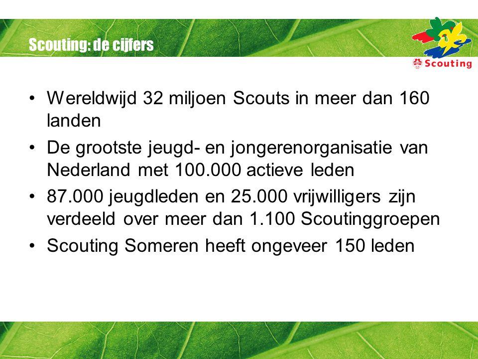 Scouting: de cijfers •Wereldwijd 32 miljoen Scouts in meer dan 160 landen •De grootste jeugd- en jongerenorganisatie van Nederland met 100.000 actieve leden •87.000 jeugdleden en 25.000 vrijwilligers zijn verdeeld over meer dan 1.100 Scoutinggroepen •Scouting Someren heeft ongeveer 150 leden