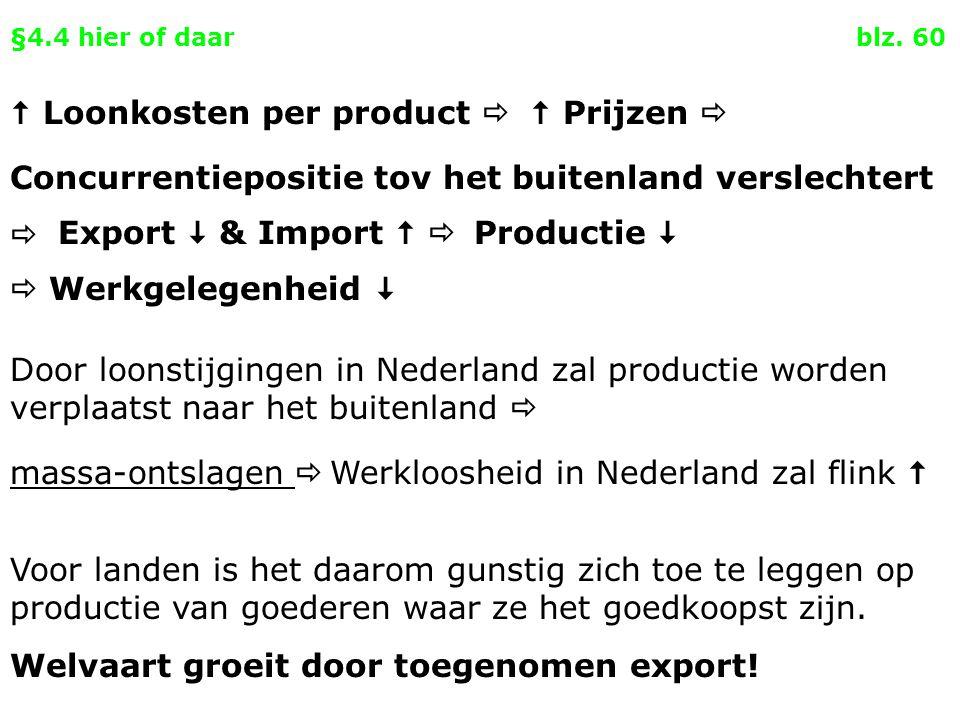 §4.4 hier of daar blz. 60  Loonkosten per product   Prijzen  Concurrentiepositie tov het buitenland verslechtert  Export  & Import   Productie