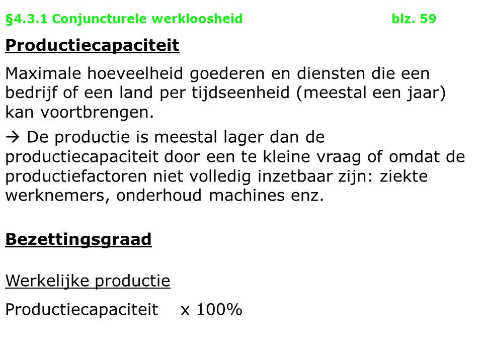 http://retro.nrc.nl/W2/Evj/Begrip/C/conjuctuurgolf350.gif