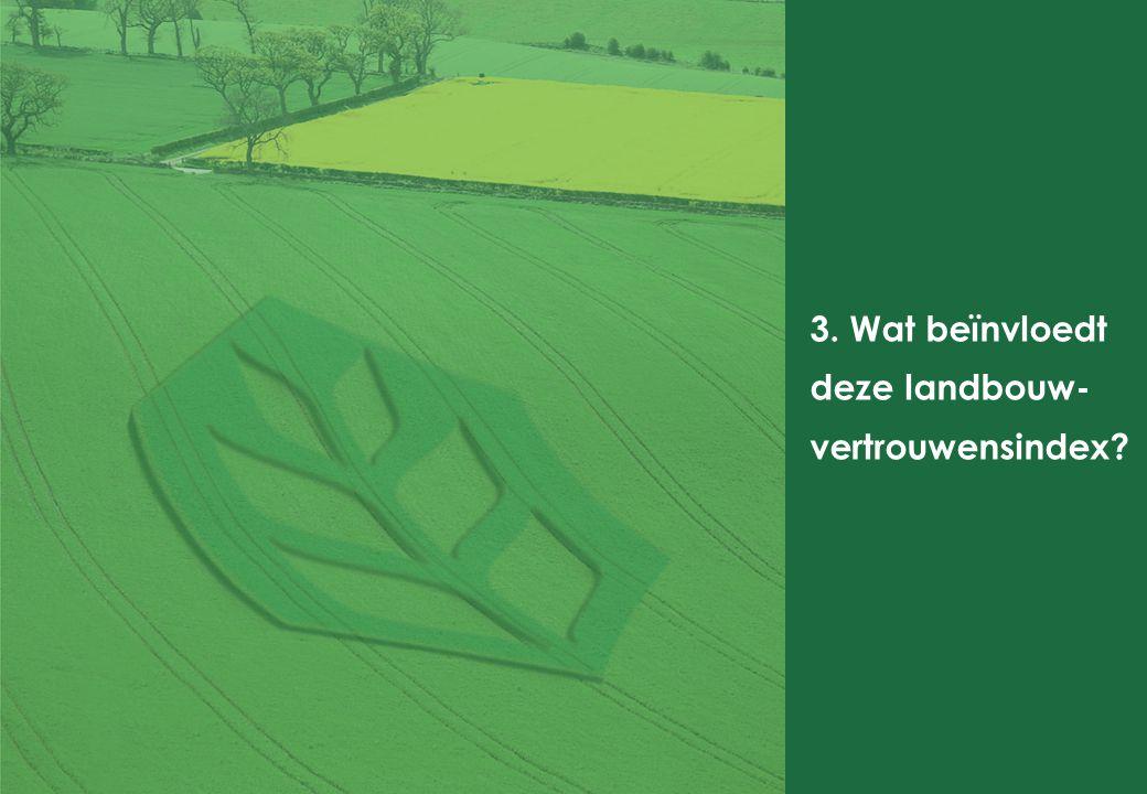 3. Wat beïnvloedt deze landbouw- vertrouwensindex?
