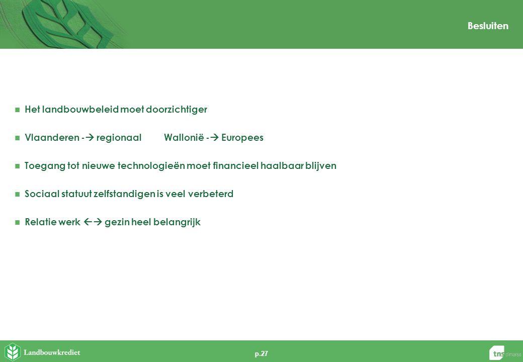 p.27 Besluiten  Het landbouwbeleid moet doorzichtiger  Vlaanderen -  regionaal Wallonië -  Europees  Toegang tot nieuwe technologieën moet financieel haalbaar blijven  Sociaal statuut zelfstandigen is veel verbeterd  Relatie werk  gezin heel belangrijk