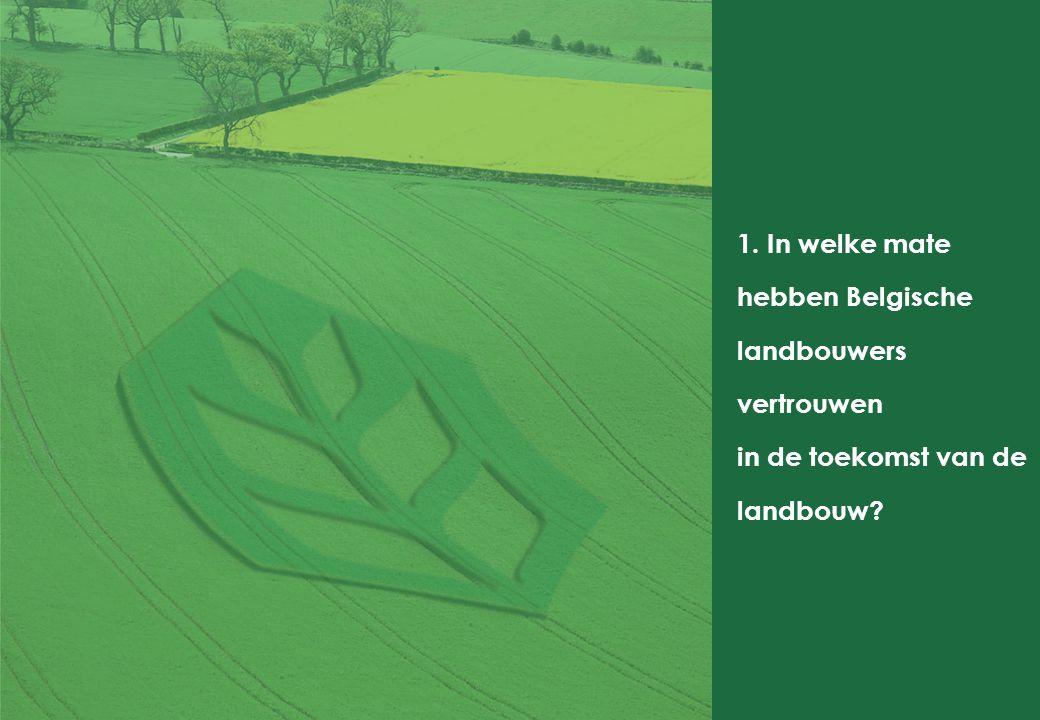 1. In welke mate hebben Belgische landbouwers vertrouwen in de toekomst van de landbouw