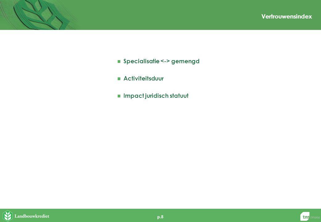 p.8 Vertrouwensindex  Specialisatie gemengd  Activiteitsduur  Impact juridisch statuut