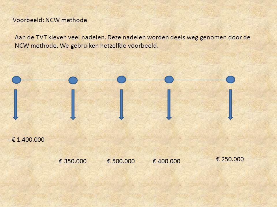 Voorbeeld: NCW methode Aan de TVT kleven veel nadelen. Deze nadelen worden deels weg genomen door de NCW methode. We gebruiken hetzelfde voorbeeld. -