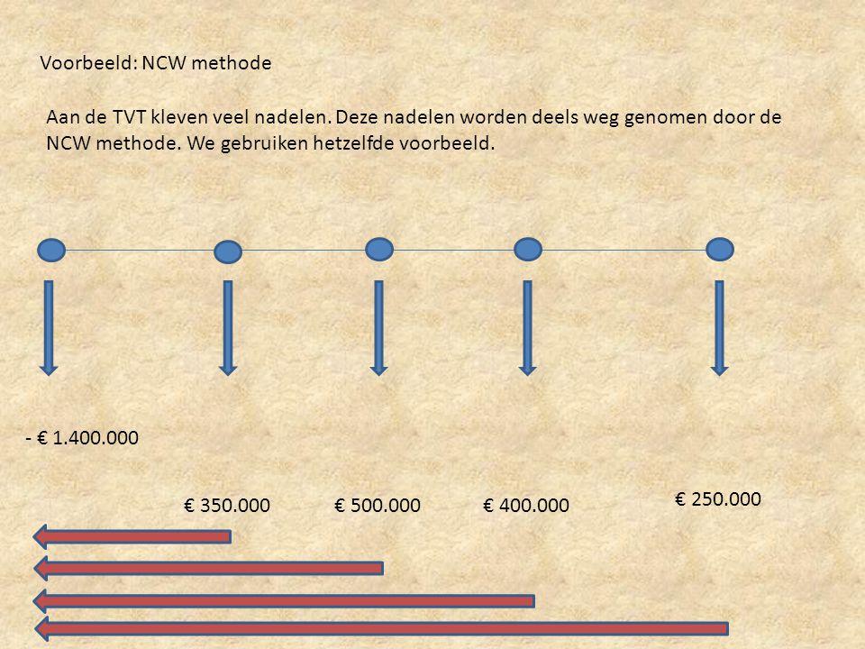 Voorbeeld: NCW methode Aan de TVT kleven veel nadelen.