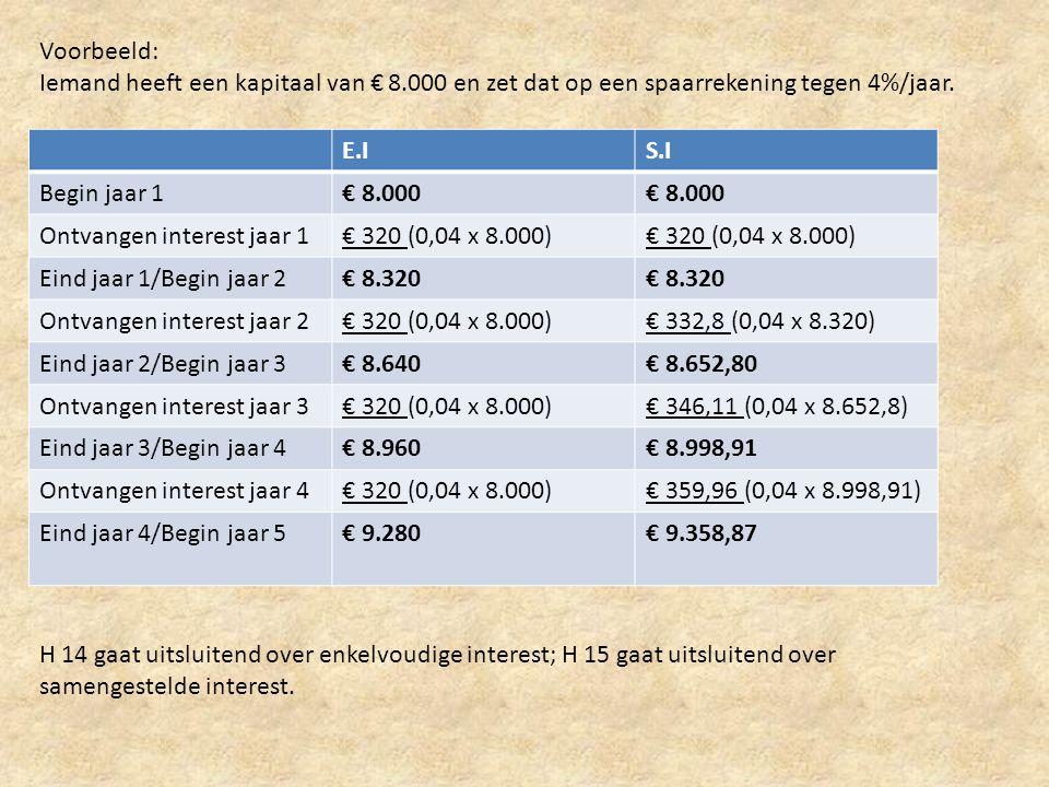Voorbeeld: Iemand heeft een kapitaal van € 8.000 en zet dat op een spaarrekening tegen 4%/jaar. E.IS.I Begin jaar 1€ 8.000 Ontvangen interest jaar 1€