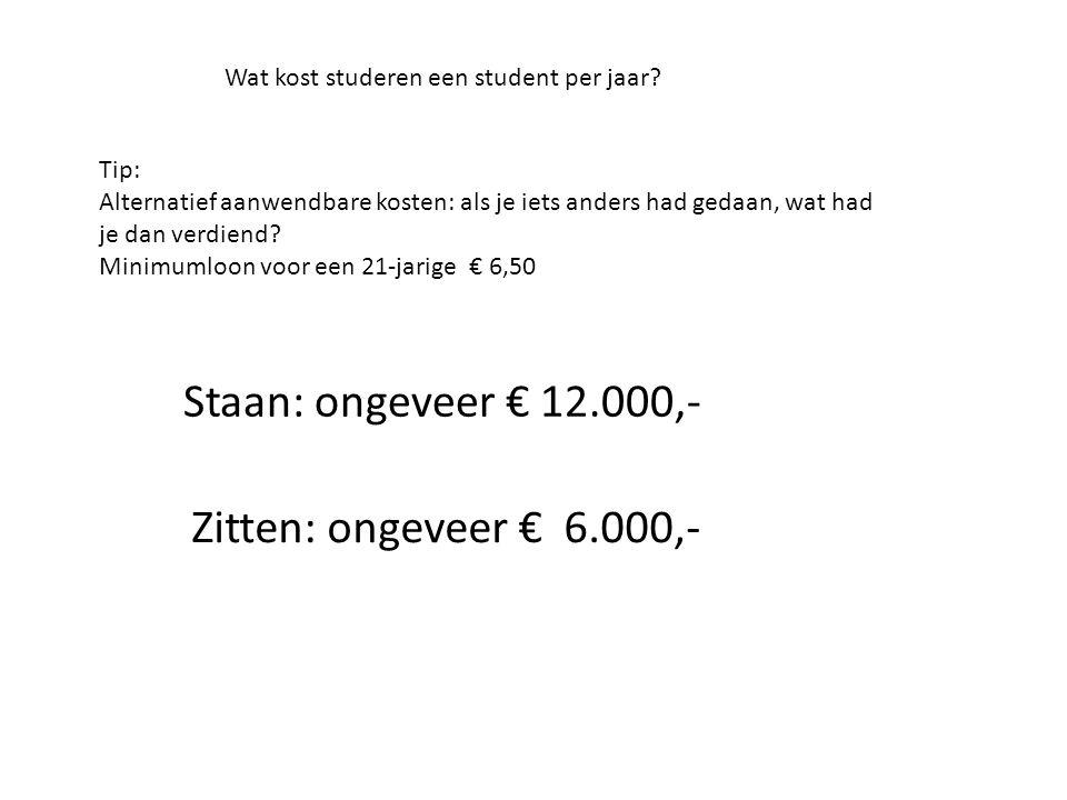 Wat kost studeren een student per jaar.