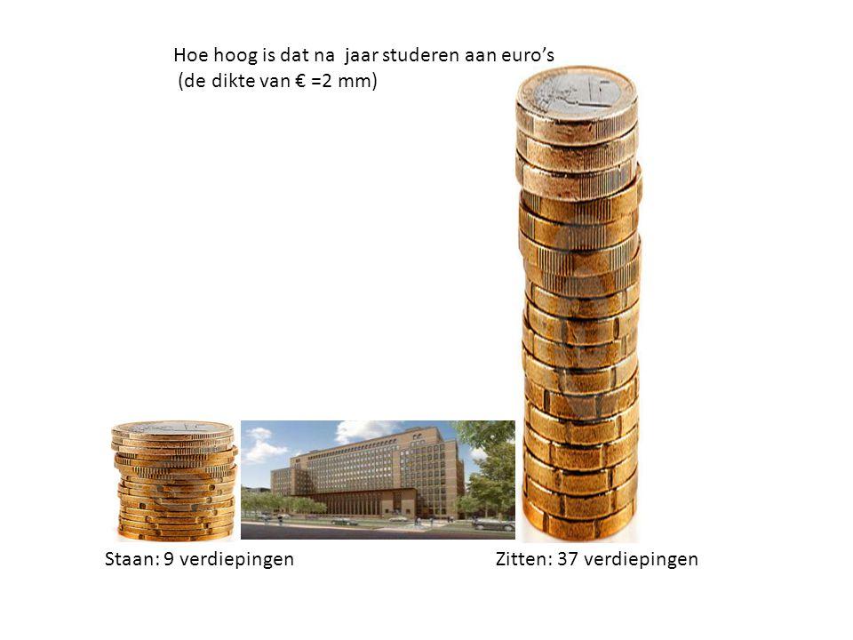 Hoe hoog is dat na jaar studeren aan euro's (de dikte van € =2 mm) Zitten: 37 verdiepingenStaan: 9 verdiepingen