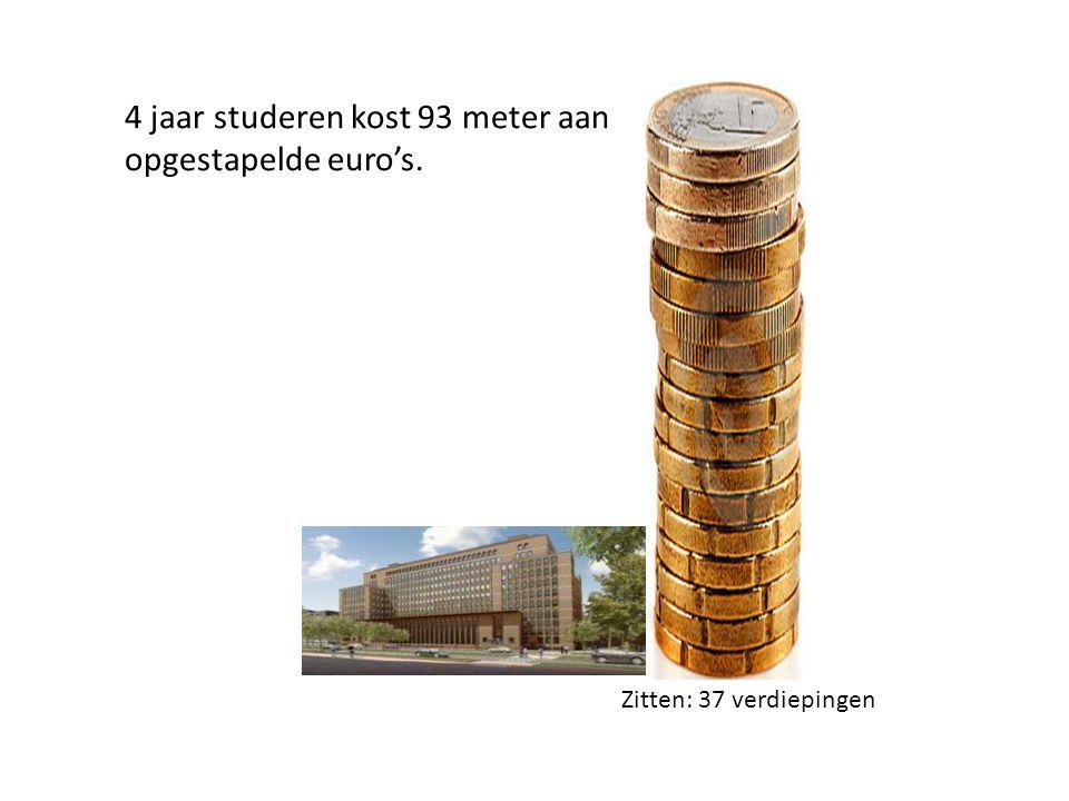 Zitten: 37 verdiepingen 4 jaar studeren kost 93 meter aan opgestapelde euro's.