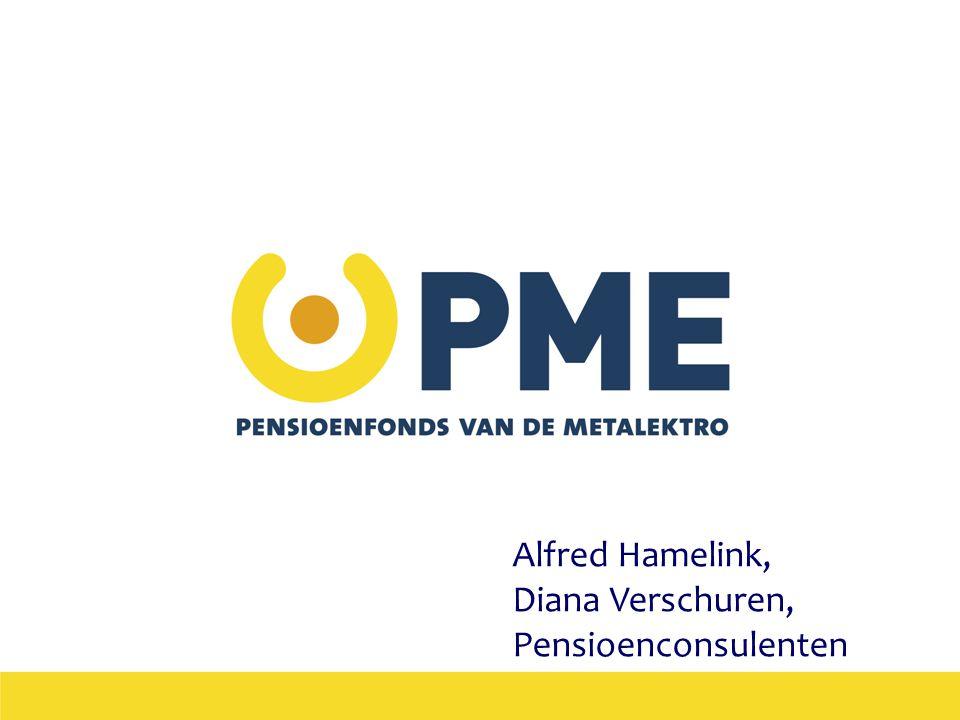 Pensioenopbouw Pensioengrondslag 2014 € 20.000 •Pensioenopbouw 1,9% x € 20.000 = € 380,- bruto per jaar vanaf 65 jaar, levenslang •Na 10 jaar opbouw: 10 x € 380,- = € 3.800,- bruto per jaar plus AOW •Na 30 jaar opbouw: 30 x € 380,- = € 11.400,- bruto per jaar plus AOW
