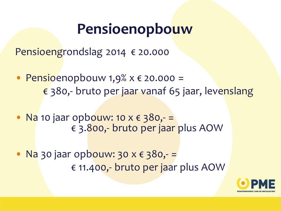Pensioenopbouw Pensioengrondslag 2014 € 20.000 •Pensioenopbouw 1,9% x € 20.000 = € 380,- bruto per jaar vanaf 65 jaar, levenslang •Na 10 jaar opbouw:
