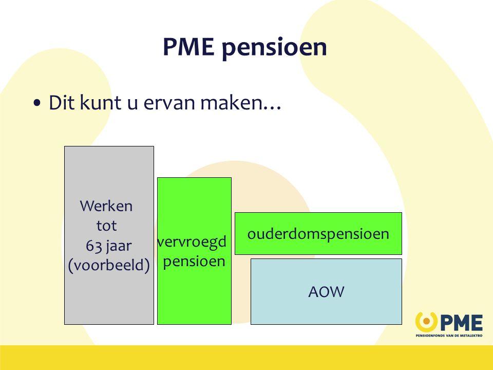 PME pensioen •Dit kunt u ervan maken… Werken tot 63 jaar (voorbeeld) vervroegd pensioen AOW ouderdomspensioen