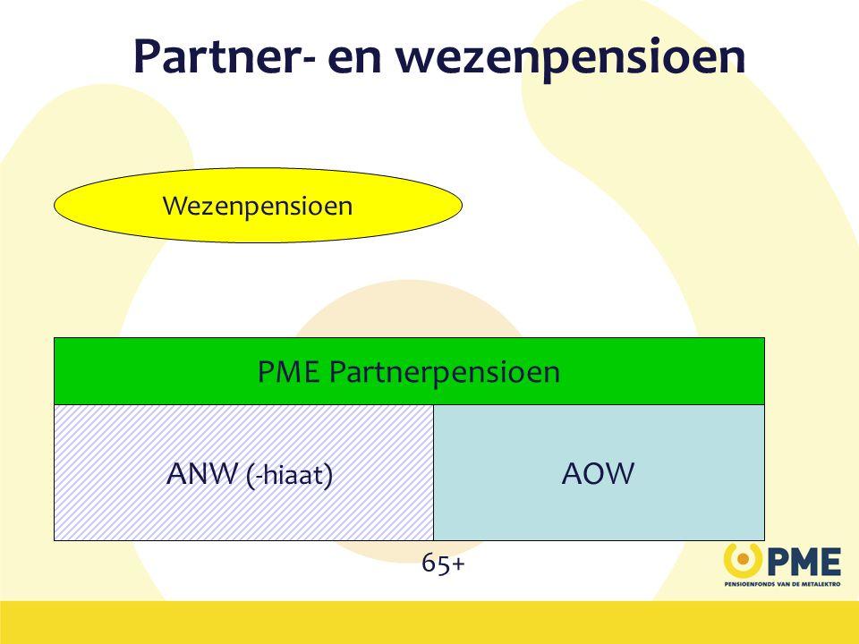 PME Partnerpensioen ANW (-hiaat) Wezenpensioen 65+ AOW Partner- en wezenpensioen