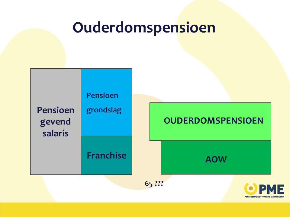 PME geboren vanaf 1950 Werken tot 65 jaar AOW Ouderdomspensioen