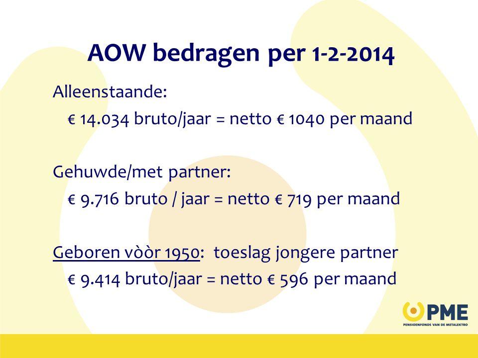 AOW bedragen per 1-2-2014 Alleenstaande: € 14.034 bruto/jaar = netto € 1040 per maand Gehuwde/met partner: € 9.716 bruto / jaar = netto € 719 per maan