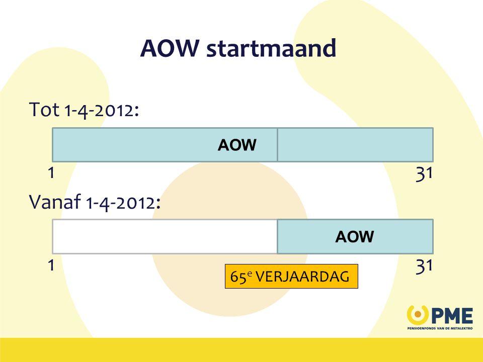 AOW startmaand Tot 1-4-2012: 131 Vanaf 1-4-2012: 131 AOW 65 e VERJAARDAG