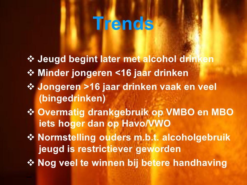Trends  Jeugd begint later met alcohol drinken  Minder jongeren <16 jaar drinken  Jongeren >16 jaar drinken vaak en veel (bingedrinken)  Overmatig drankgebruik op VMBO en MBO iets hoger dan op Havo/VWO  Normstelling ouders m.b.t.