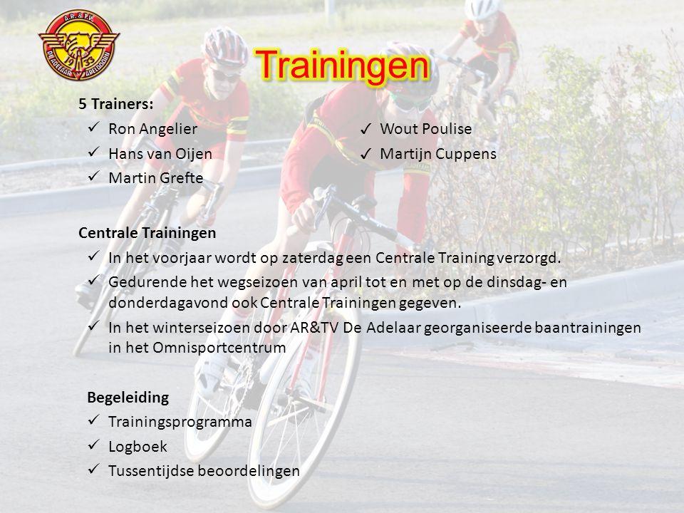 5 Trainers:  Ron Angelier ✓ Wout Poulise  Hans van Oijen ✓ Martijn Cuppens  Martin Grefte Centrale Trainingen  In het voorjaar wordt op zaterdag een Centrale Training verzorgd.