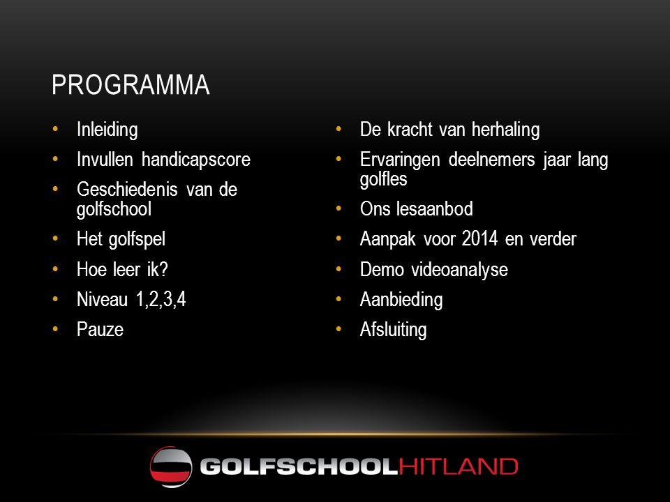 PROGRAMMA • Inleiding • Invullen handicapscore • Geschiedenis van de golfschool • Het golfspel • Hoe leer ik.
