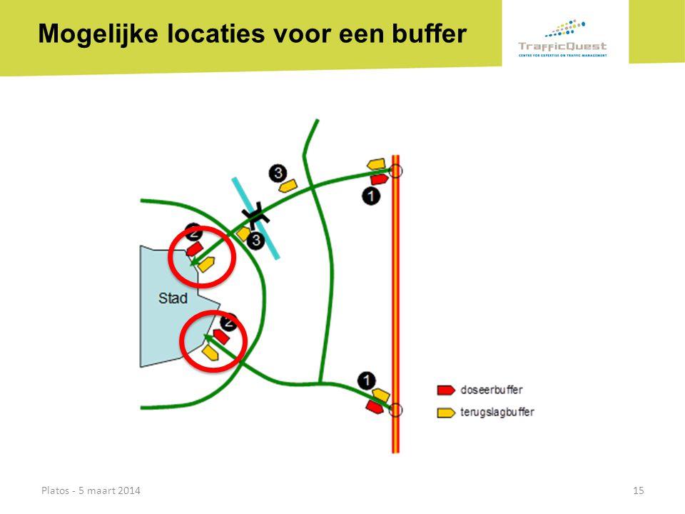 Mogelijke locaties voor een buffer Platos - 5 maart 201415