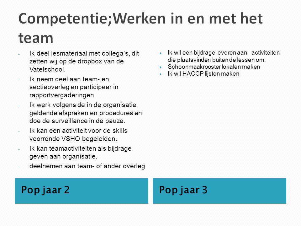Pop jaar 2Pop jaar 3  In het schooljaar 2011-2012 heb ik een presentatie op een basisschool in Den Haag gedaan voor het werven van leerlingen.