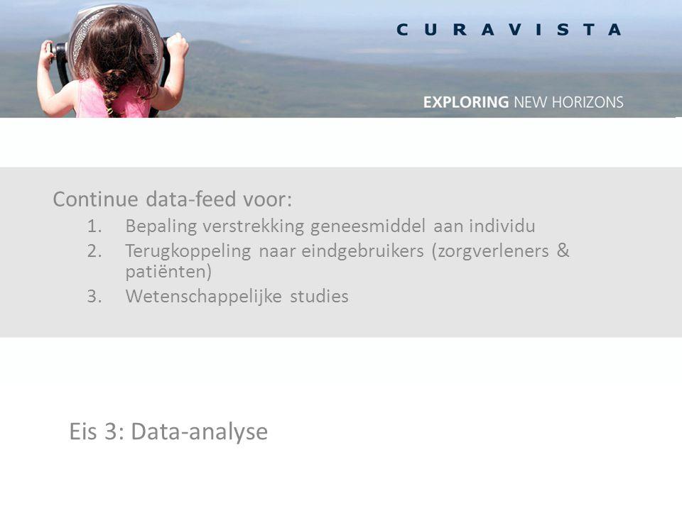 Continue data-feed voor: 1.Bepaling verstrekking geneesmiddel aan individu 2.Terugkoppeling naar eindgebruikers (zorgverleners & patiënten) 3.Wetenschappelijke studies Eis 3: Data-analyse