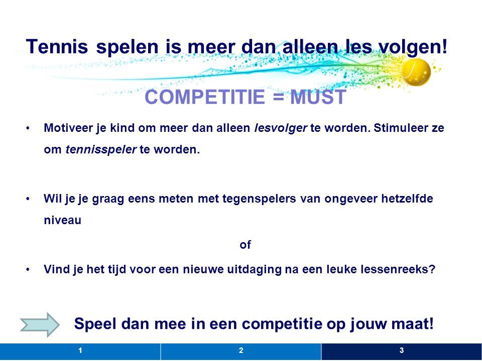 Overzicht •Belang van competitie •Aanbod van jeugdcompetities •Aan de slag