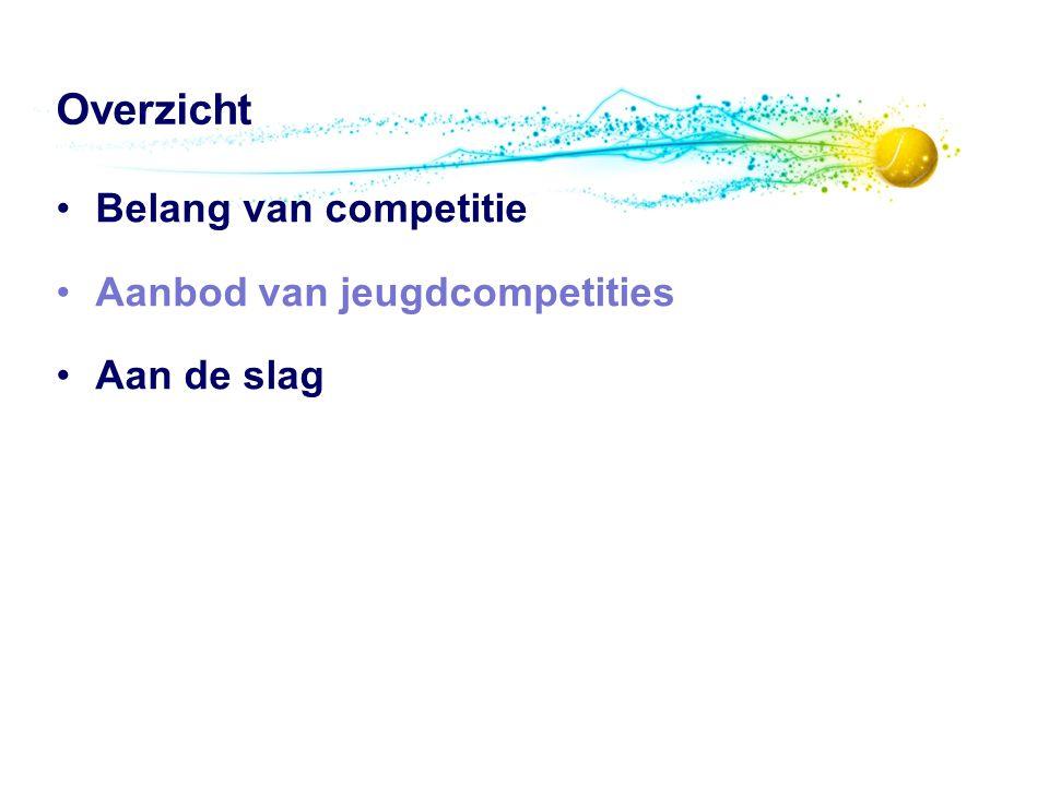 Aanbod van jeugdcompetities 1.KINDER Toer & Fundagen 2.TIENER Toer 3.Volvo Tour 4.BNP Paribas Fortis Jeugdinterclub 12345678910