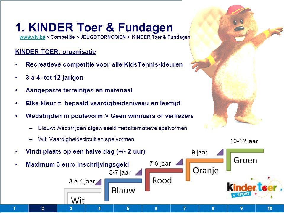 1.KINDER Toer & Fundagen KINDER TOER: spelen is winnen.