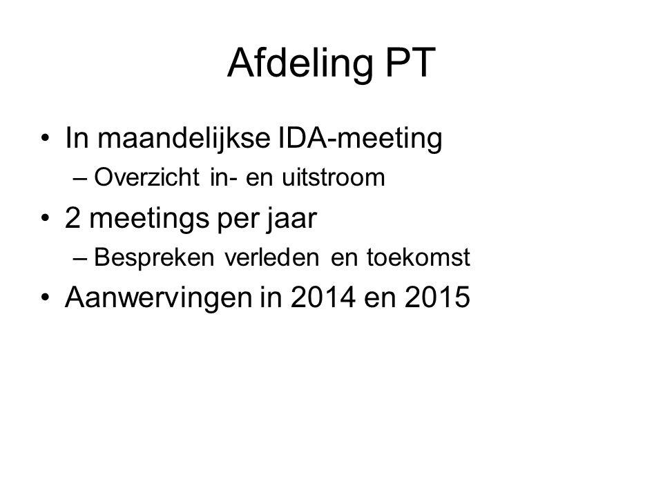 Afdeling PT •In maandelijkse IDA-meeting –Overzicht in- en uitstroom •2 meetings per jaar –Bespreken verleden en toekomst •Aanwervingen in 2014 en 201
