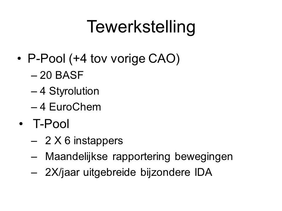 Tewerkstelling •P-Pool (+4 tov vorige CAO) –20 BASF –4 Styrolution –4 EuroChem •T-Pool –2 X 6 instappers –Maandelijkse rapportering bewegingen –2X/jaa