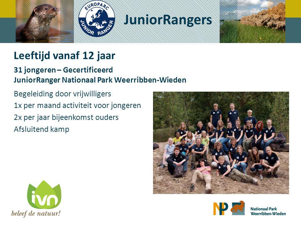 JuniorRangers Leeftijd vanaf 12 jaar 31 jongeren – Gecertificeerd JuniorRanger Nationaal Park Weerribben-Wieden Begeleiding door vrijwilligers 1x per
