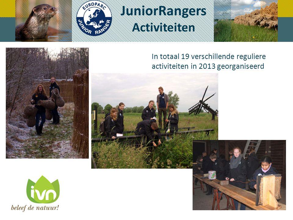 JuniorRangers Activiteiten In totaal 19 verschillende reguliere activiteiten in 2013 georganiseerd