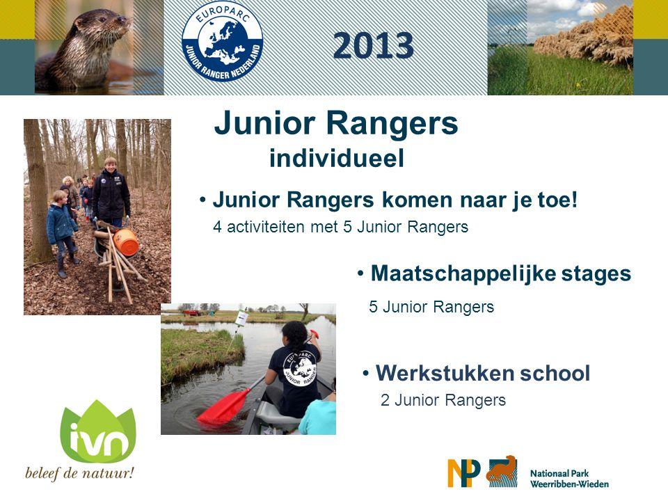 Junior Rangers individueel 2013 • Maatschappelijke stages 5 Junior Rangers • Werkstukken school 2 Junior Rangers • Junior Rangers komen naar je toe! 4