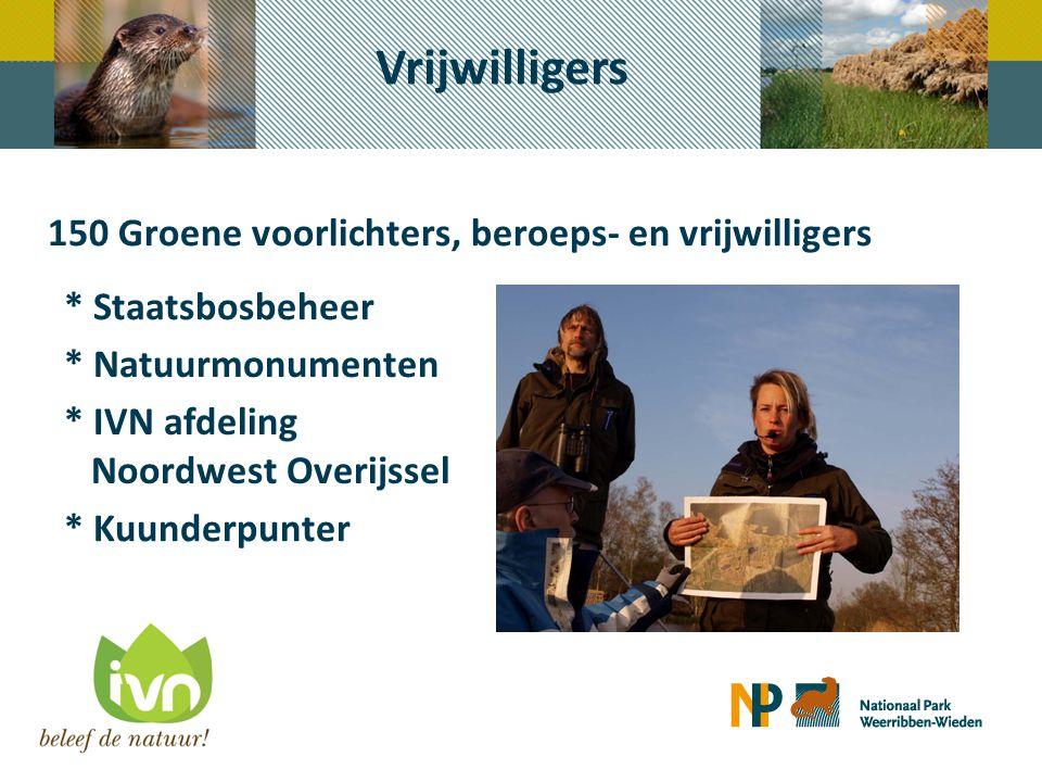 150 Groene voorlichters, beroeps- en vrijwilligers Vrijwilligers * Staatsbosbeheer * Natuurmonumenten * IVN afdeling Noordwest Overijssel * Kuunderpun