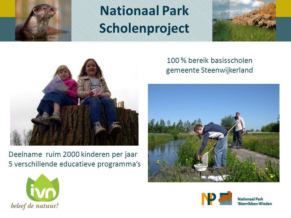 Nationaal Park Scholenproject 100 % bereik basisscholen gemeente Steenwijkerland Deelname ruim 2000 kinderen per jaar 5 verschillende educatieve progr