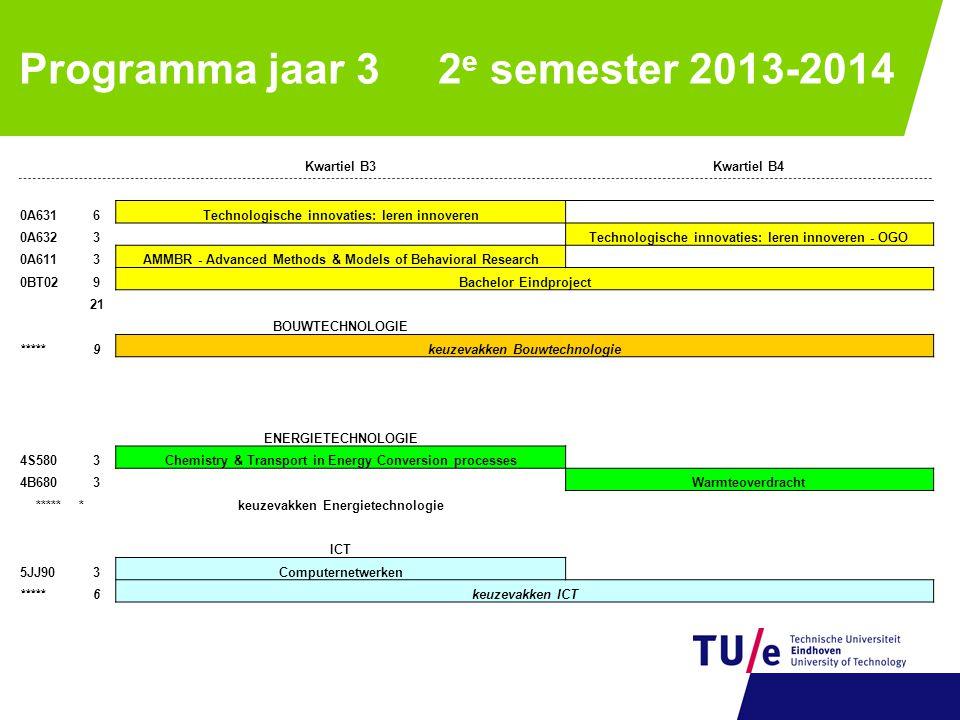Programma jaar 3 2 e semester 2013-2014 Kwartiel B3Kwartiel B4 0A6316Technologische innovaties: leren innoveren 0A6323Technologische innovaties: leren