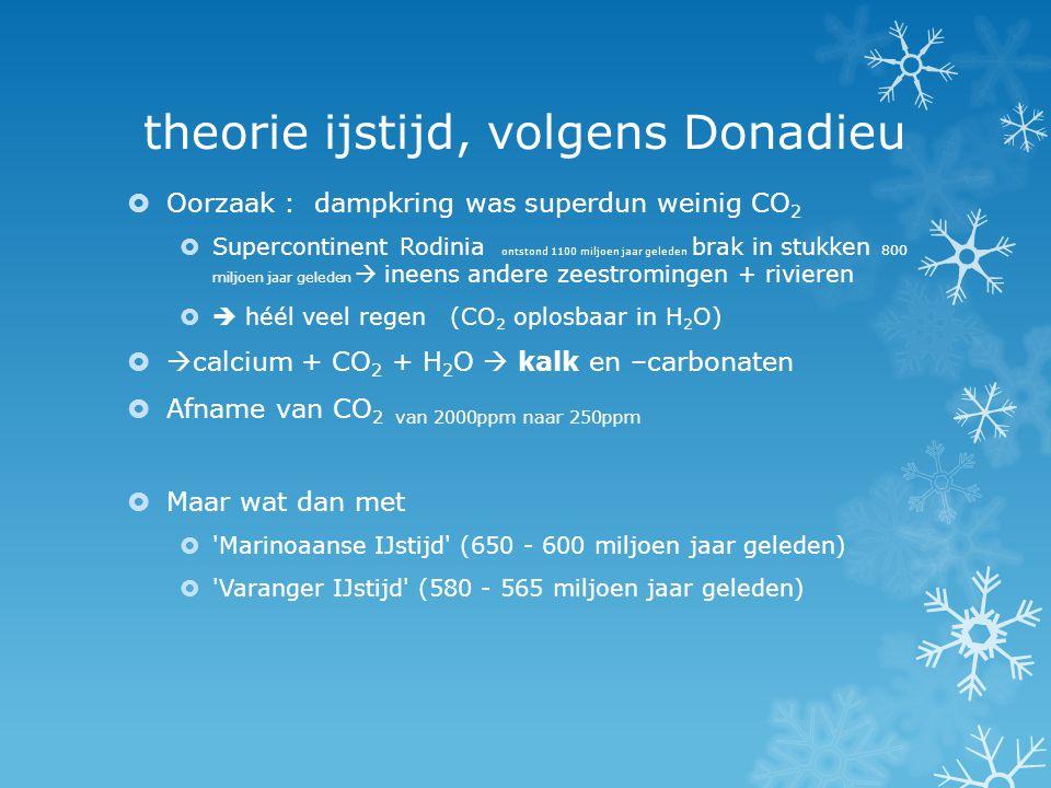 theorie ijstijd, volgens Donadieu  Oorzaak : dampkring was superdun weinig CO 2  Supercontinent Rodinia ontstond 1100 miljoen jaar geleden brak in s