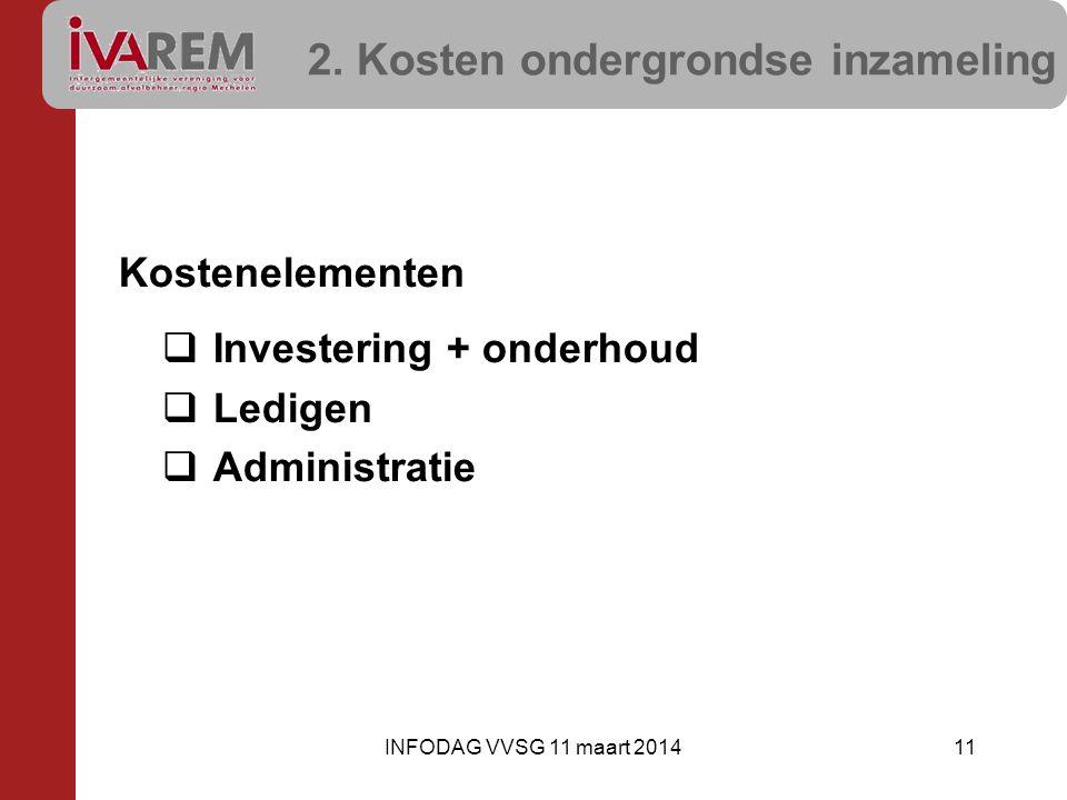 2. Kosten ondergrondse inzameling Kostenelementen  Investering + onderhoud  Ledigen  Administratie 11INFODAG VVSG 11 maart 2014