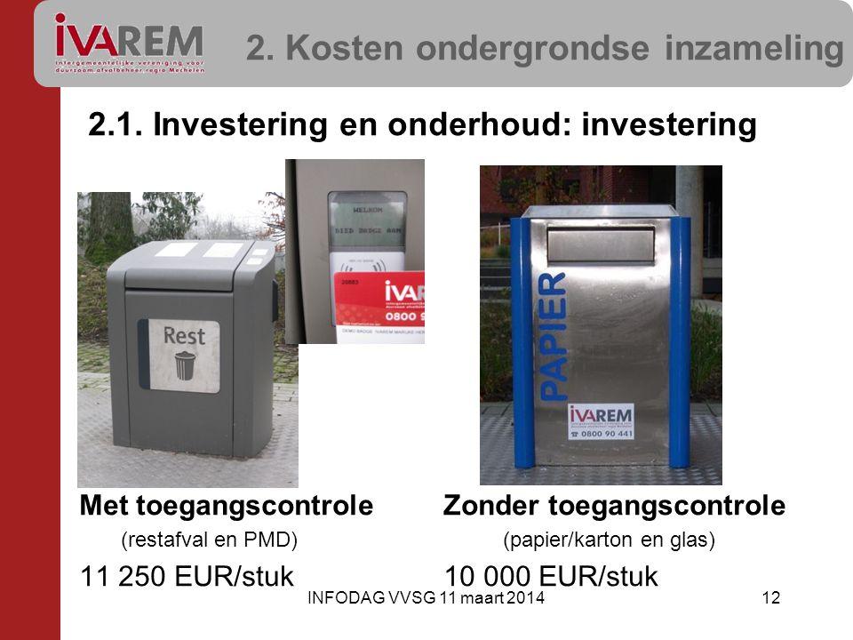 2. Kosten ondergrondse inzameling 2.1. Investering en onderhoud: investering Met toegangscontrole Zonder toegangscontrole (restafval en PMD) (papier/k